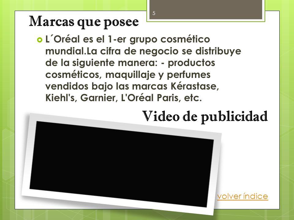 Marcas que posee Video de publicidad