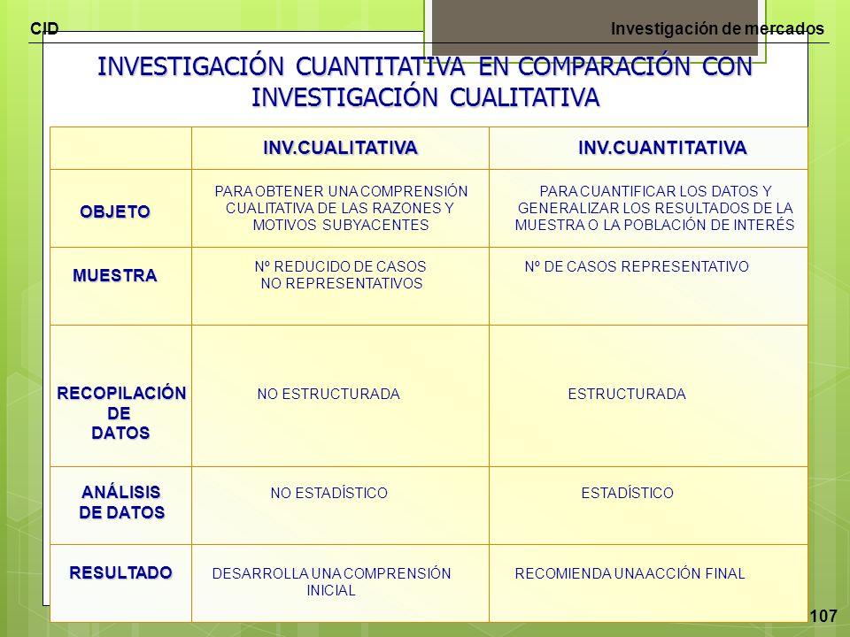INVESTIGACIÓN CUANTITATIVA EN COMPARACIÓN CON INVESTIGACIÓN CUALITATIVA