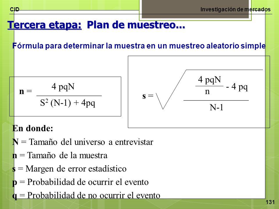 Tercera etapa: Plan de muestreo...