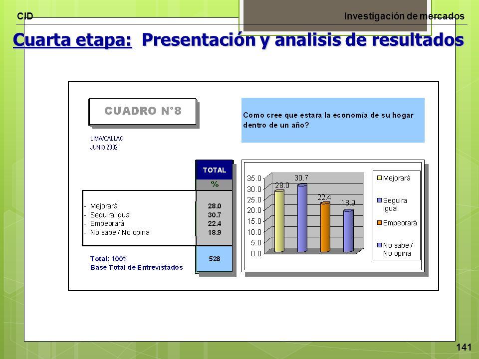 Cuarta etapa: Presentación y analisis de resultados