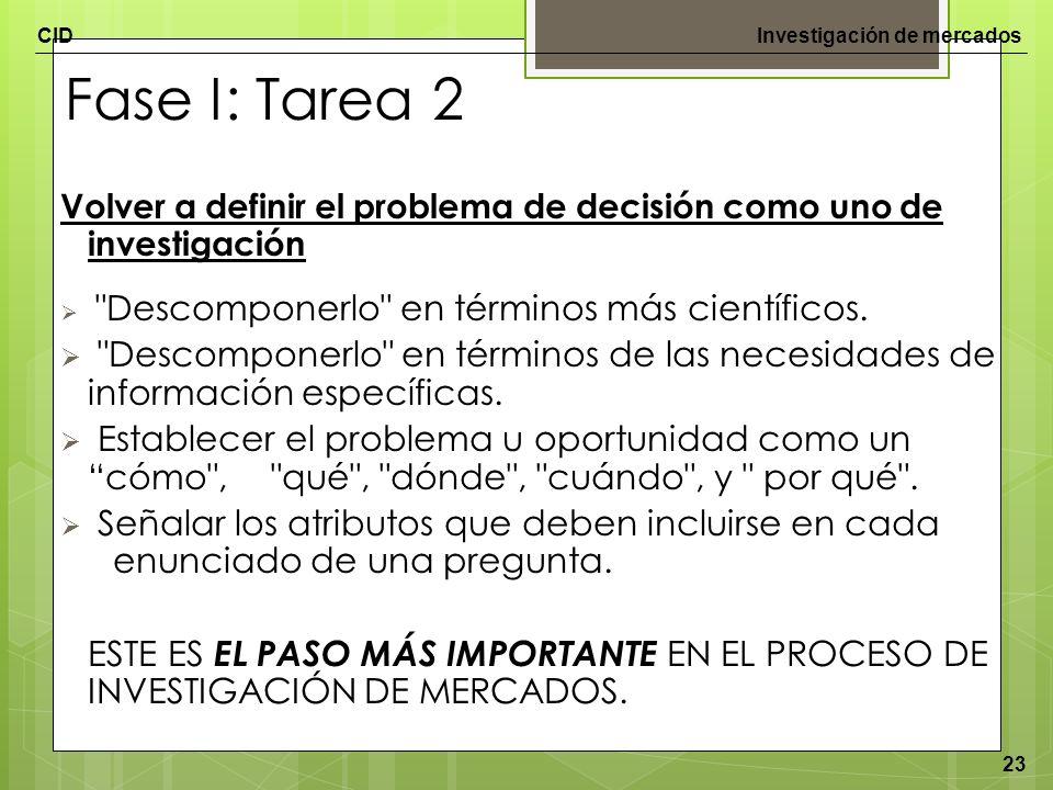 Fase I: Tarea 2 Volver a definir el problema de decisión como uno de investigación. Descomponerlo en términos más científicos.