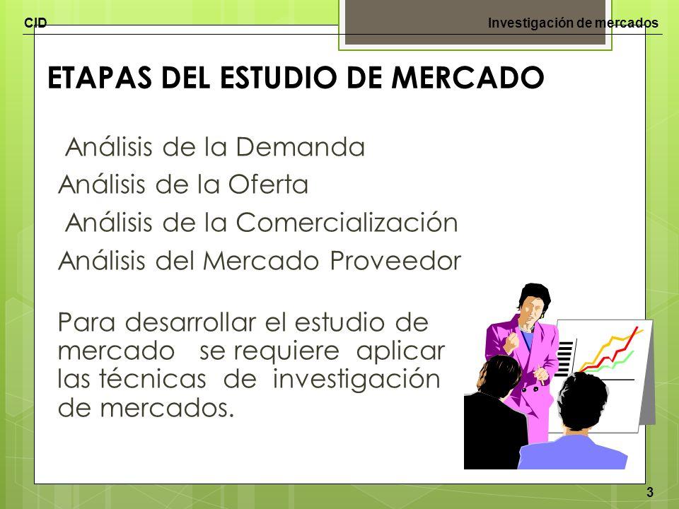 ETAPAS DEL ESTUDIO DE MERCADO