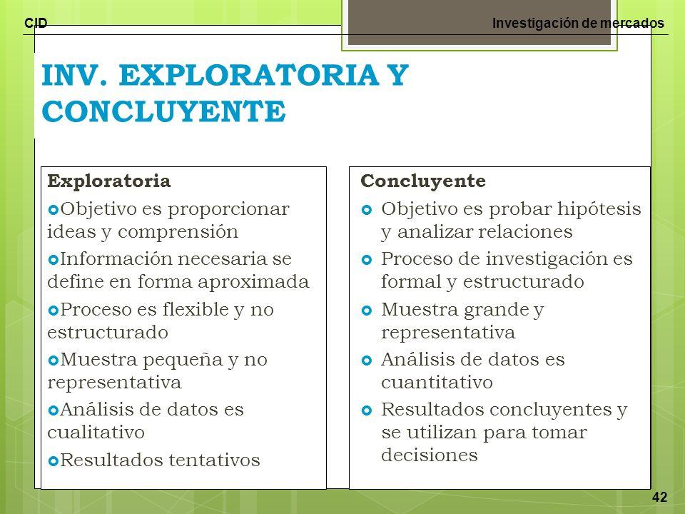 INV. EXPLORATORIA Y CONCLUYENTE