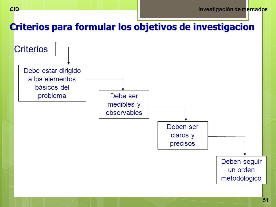 Criterios para formular los objetivos de investigacion