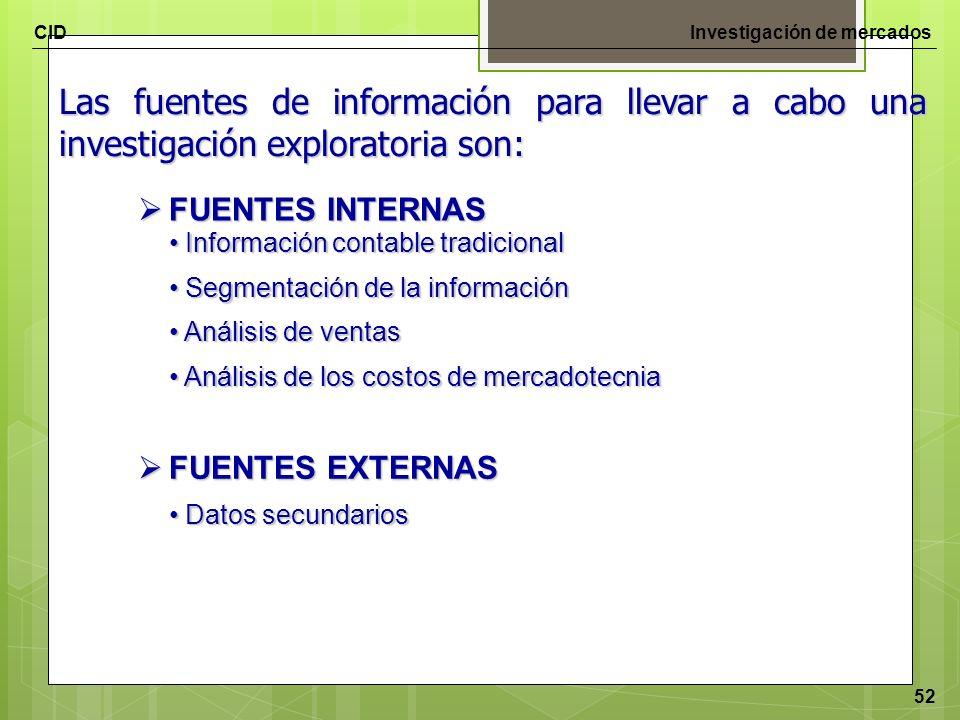 Las fuentes de información para llevar a cabo una investigación exploratoria son: