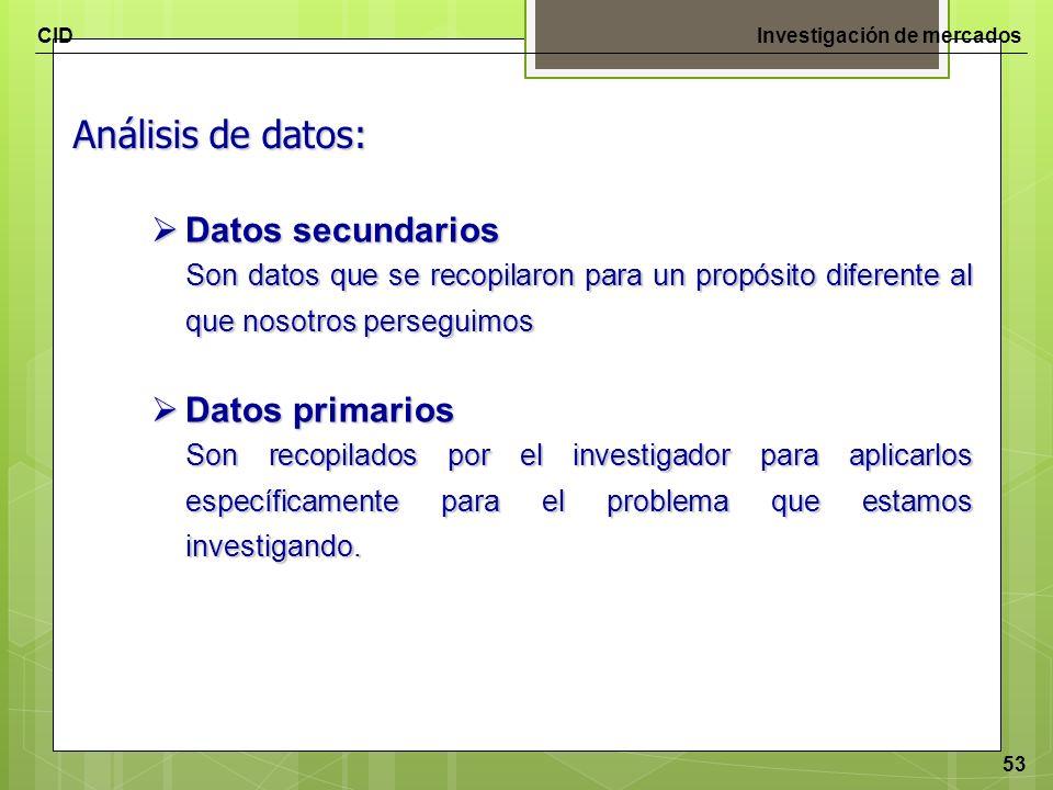 Análisis de datos: Datos secundarios Datos primarios