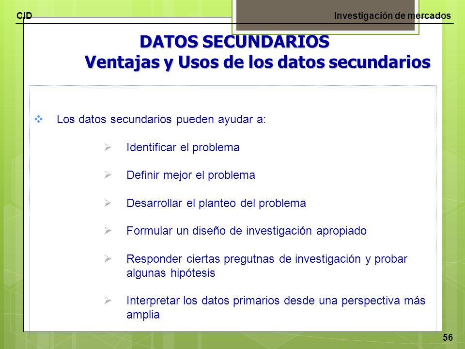 Ventajas y Usos de los datos secundarios