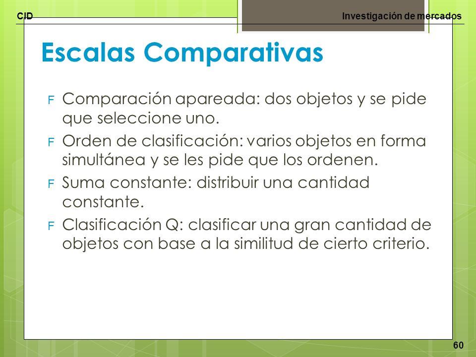 Escalas Comparativas Comparación apareada: dos objetos y se pide que seleccione uno.