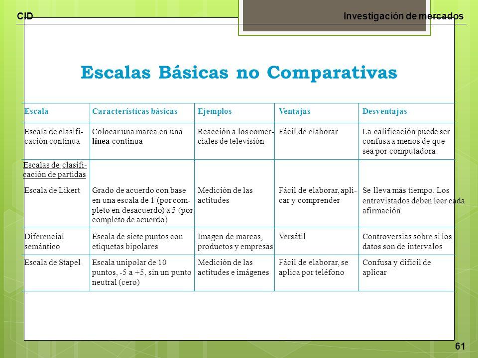Escalas Básicas no Comparativas