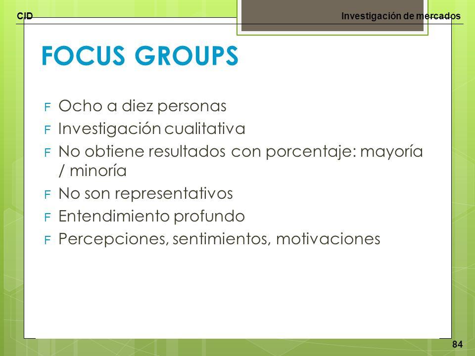 FOCUS GROUPS Ocho a diez personas Investigación cualitativa