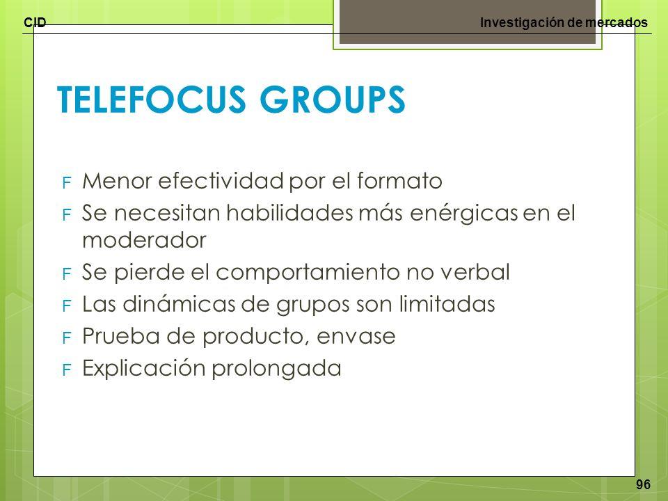 TELEFOCUS GROUPS Menor efectividad por el formato