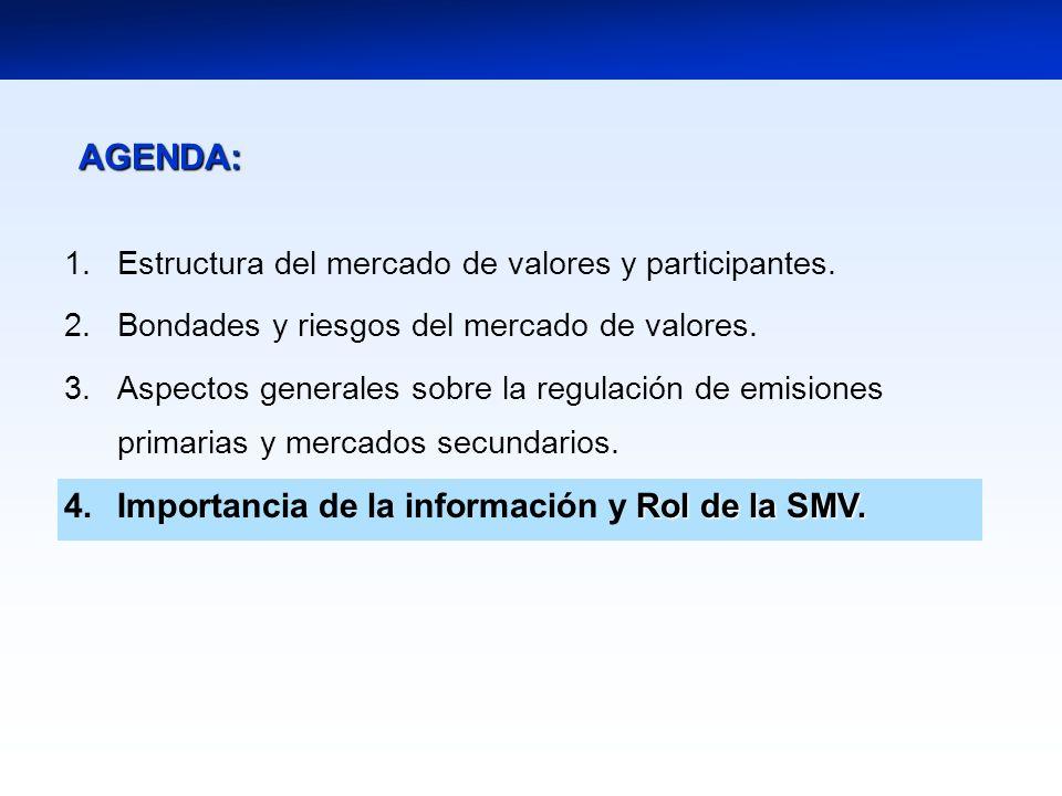 AGENDA: Importancia de la información y Rol de la SMV.