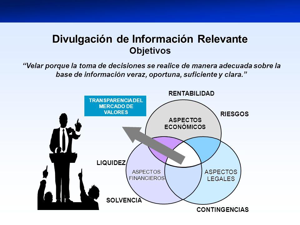 Divulgación de Información Relevante