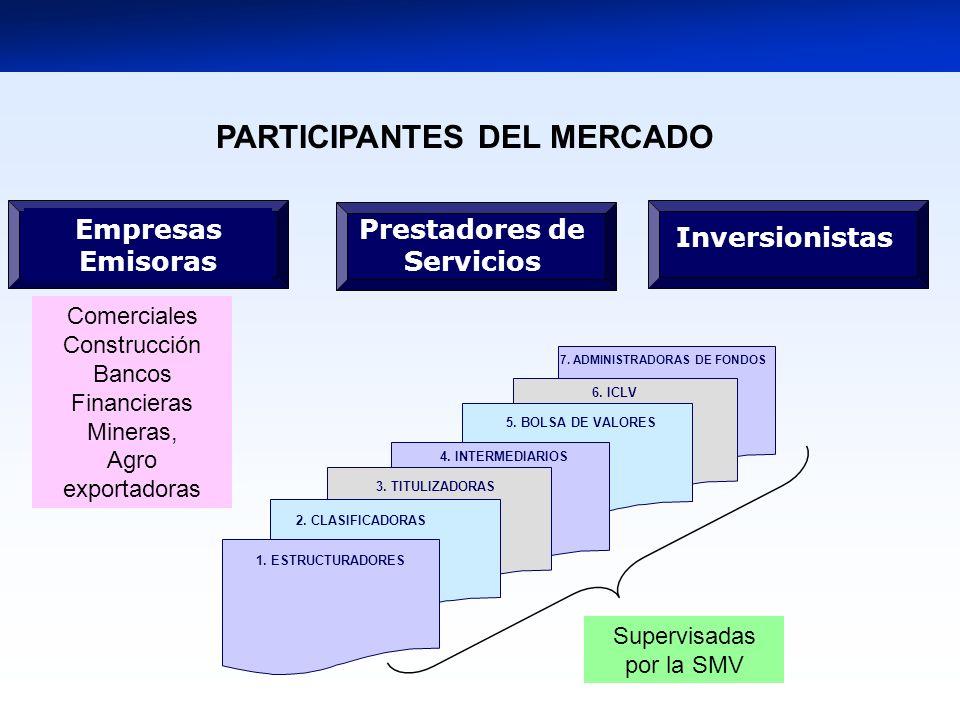 PARTICIPANTES DEL MERCADO Prestadores de Servicios