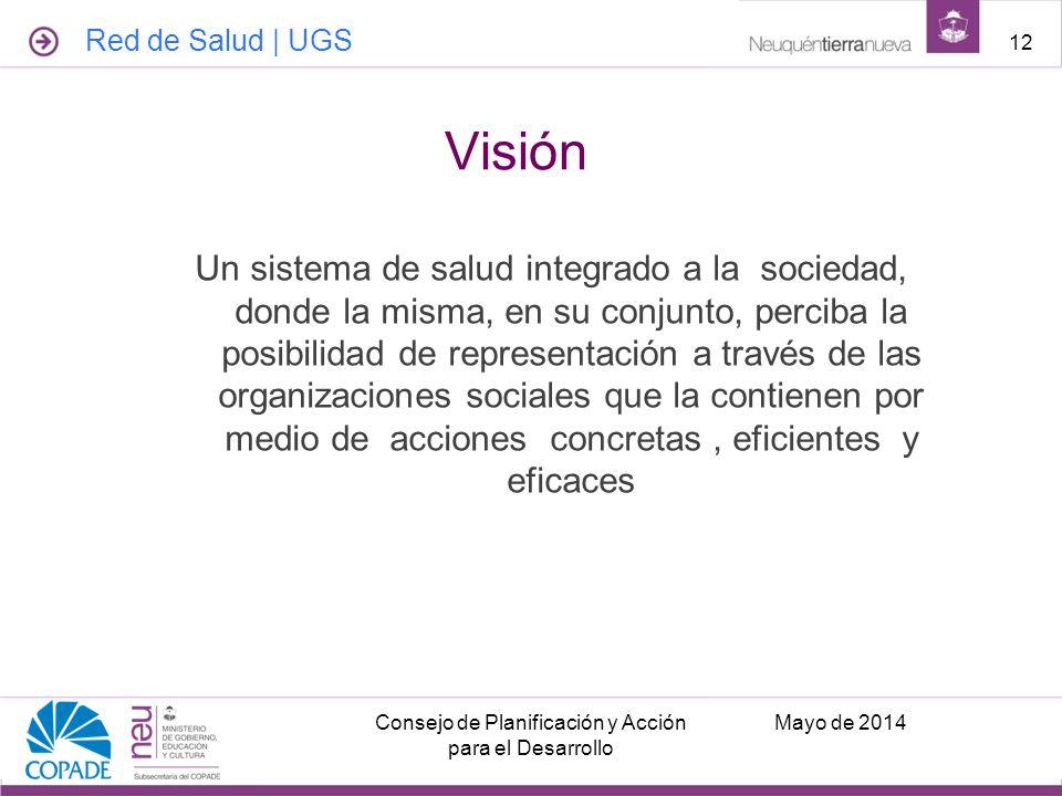 Consejo de Planificación y Acción para el Desarrollo