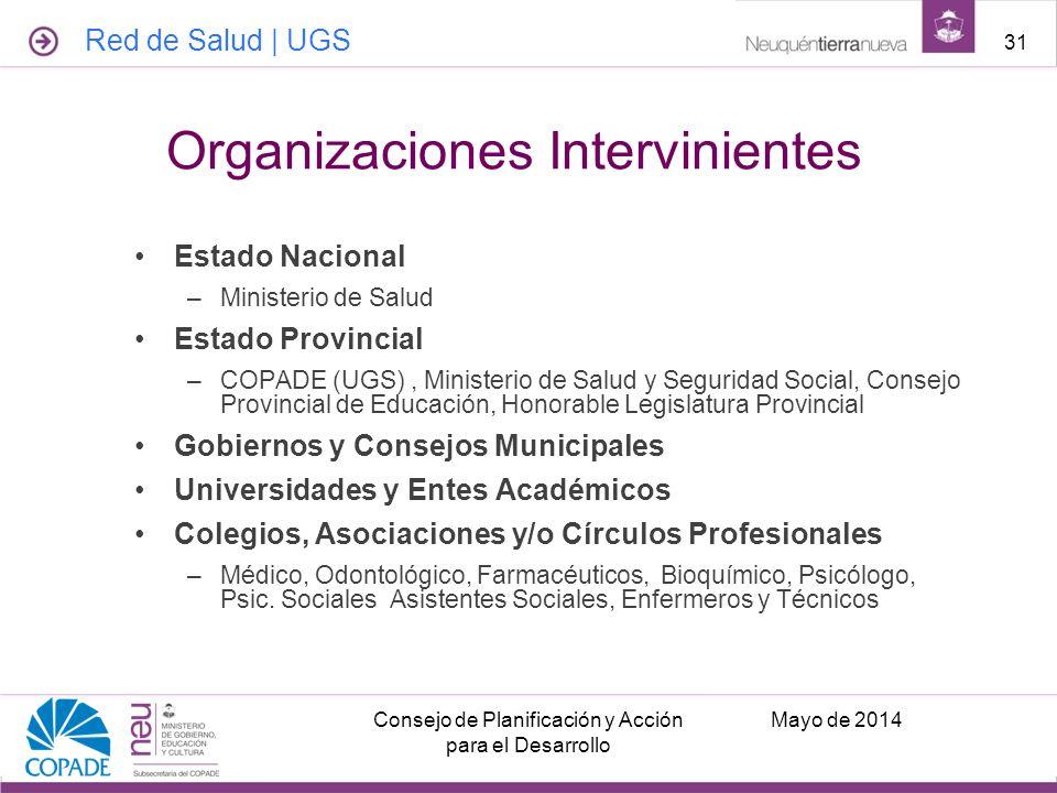 Organizaciones Intervinientes