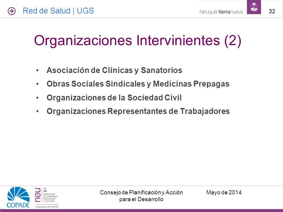 Organizaciones Intervinientes (2)