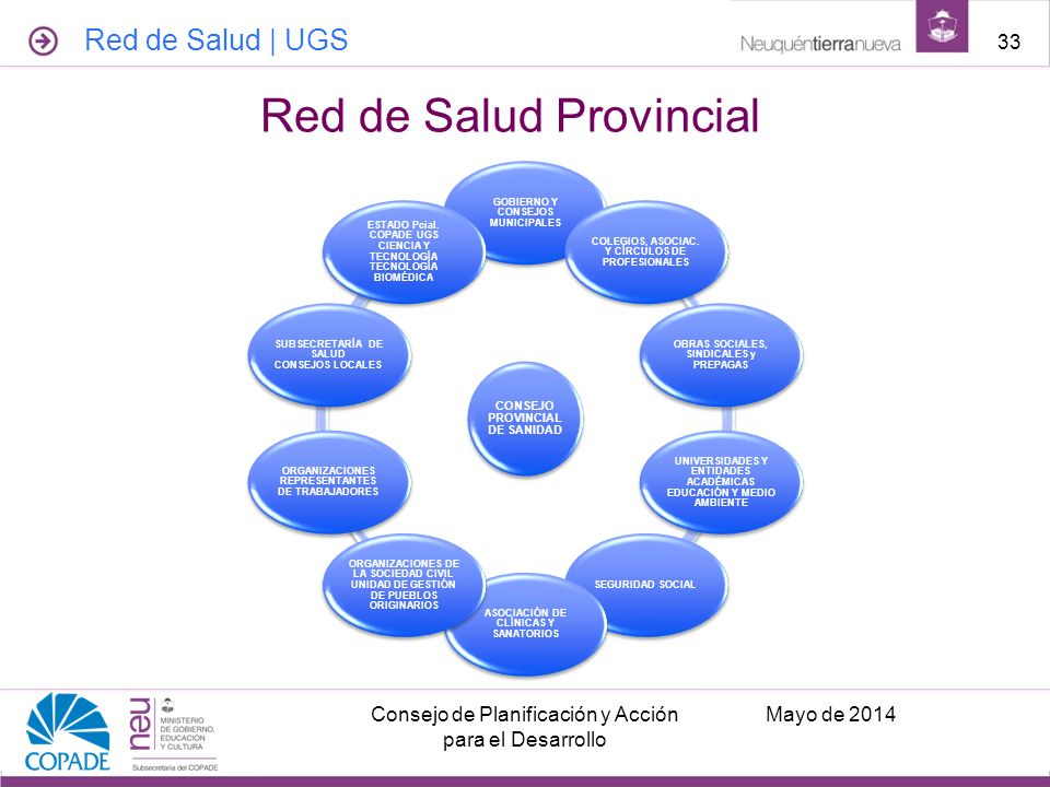 Red de Salud Provincial