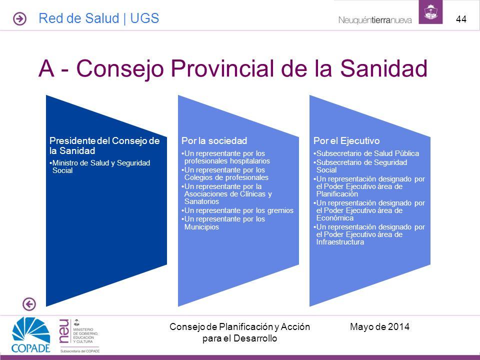 A - Consejo Provincial de la Sanidad