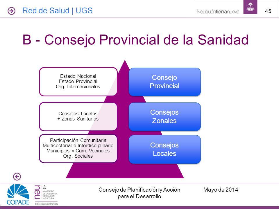 B - Consejo Provincial de la Sanidad