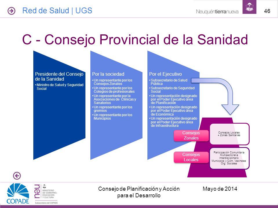 C - Consejo Provincial de la Sanidad