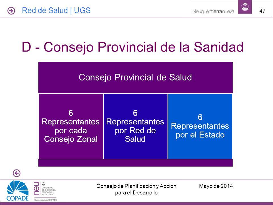 D - Consejo Provincial de la Sanidad