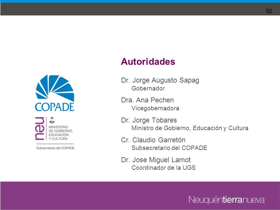 Autoridades Dr. Jorge Augusto Sapag Gobernador