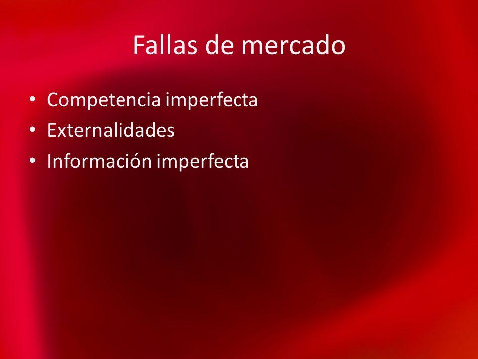 Fallas de mercado Competencia imperfecta Externalidades