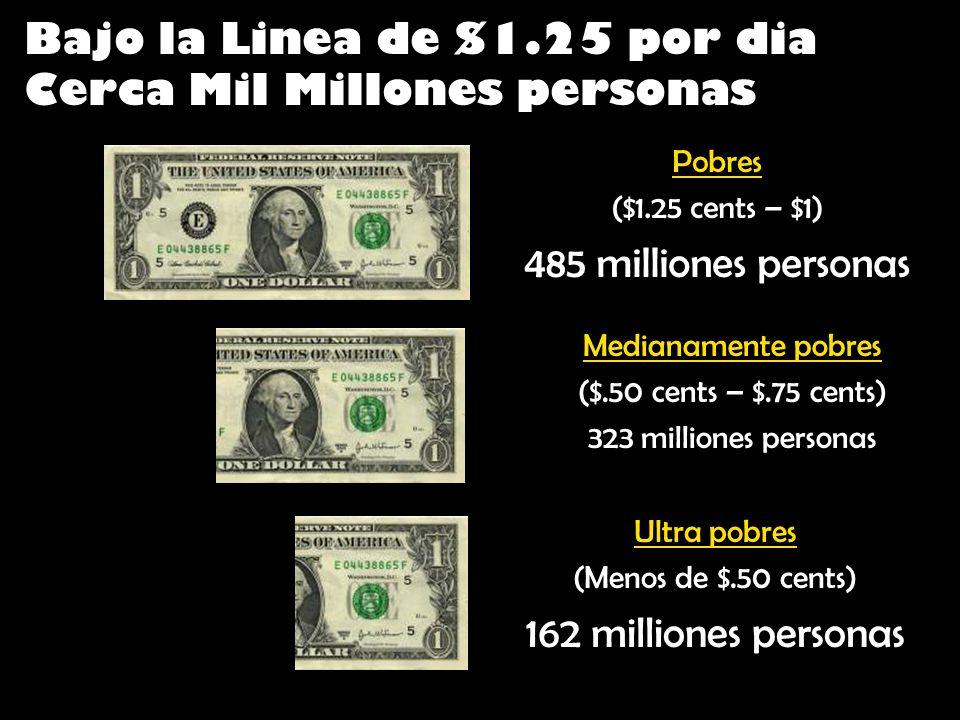 Bajo la Linea de $1.25 por dia Cerca Mil Millones personas