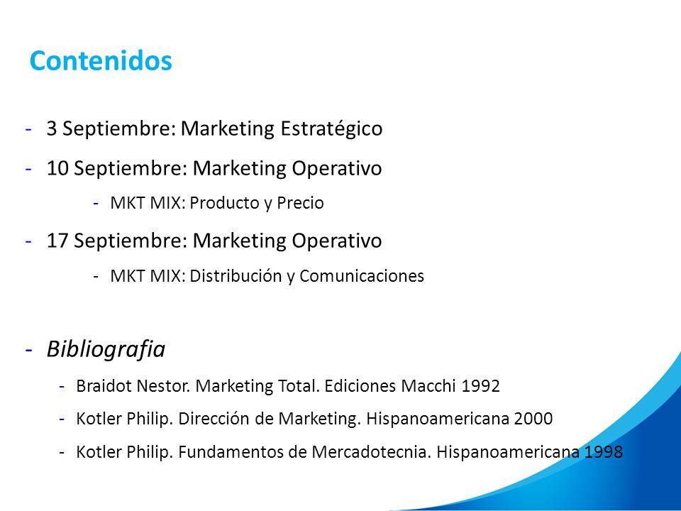 Contenidos Bibliografia 3 Septiembre: Marketing Estratégico