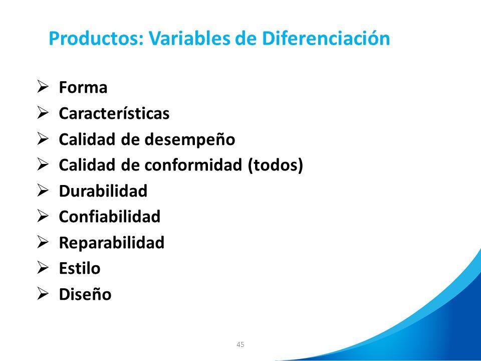 Productos: Variables de Diferenciación