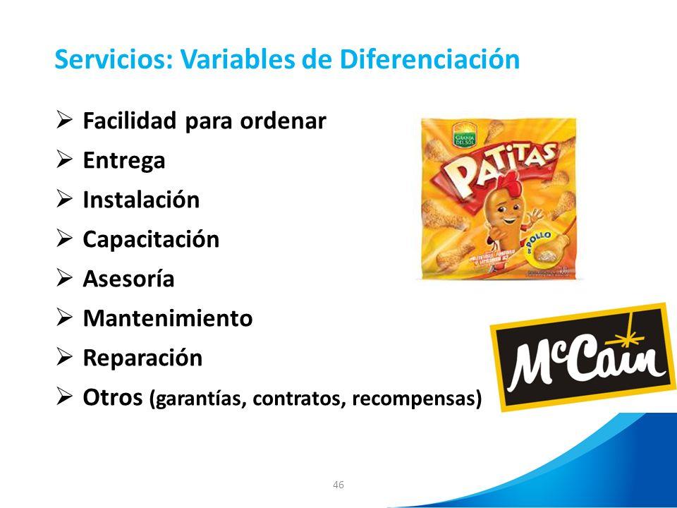 Servicios: Variables de Diferenciación