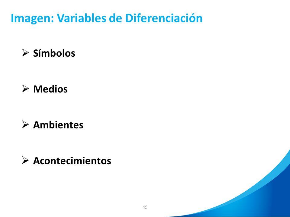 Imagen: Variables de Diferenciación