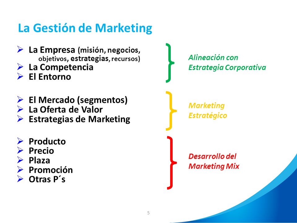 La Gestión de Marketing