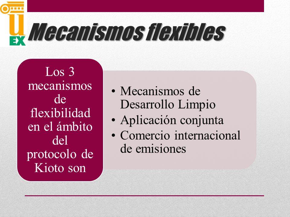 Mecanismos flexibles Mecanismos de Desarrollo Limpio