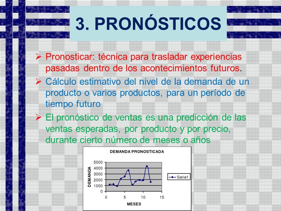 3. PRONÓSTICOS Pronosticar: técnica para trasladar experiencias pasadas dentro de los acontecimientos futuros.