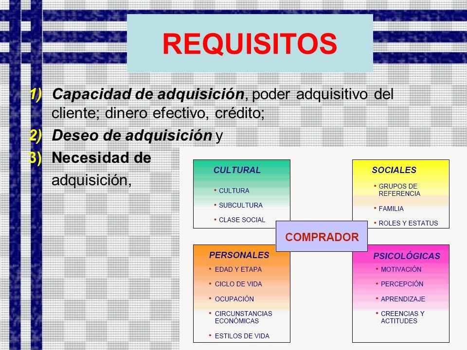 REQUISITOS Capacidad de adquisición, poder adquisitivo del cliente; dinero efectivo, crédito; Deseo de adquisición y.