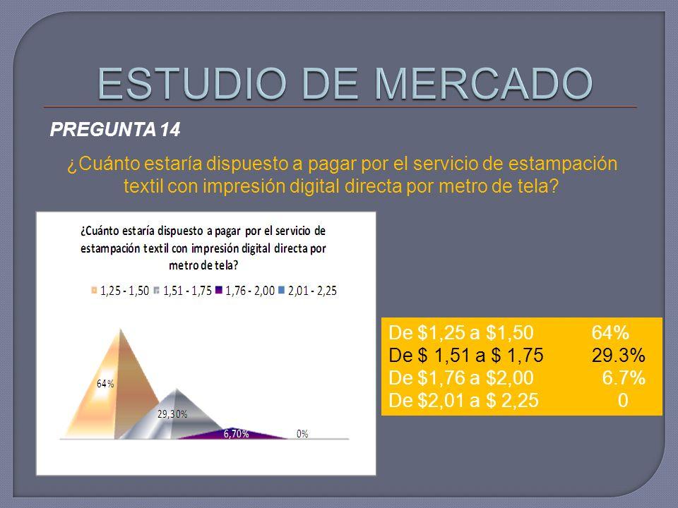 ESTUDIO DE MERCADO PREGUNTA 14