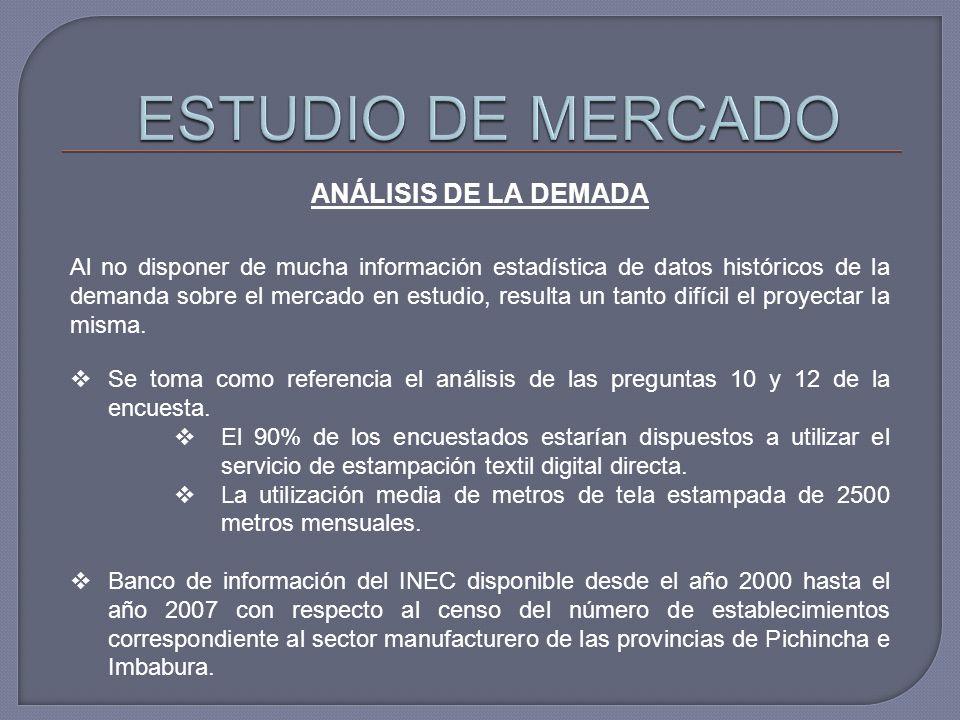 ESTUDIO DE MERCADO ANÁLISIS DE LA DEMADA