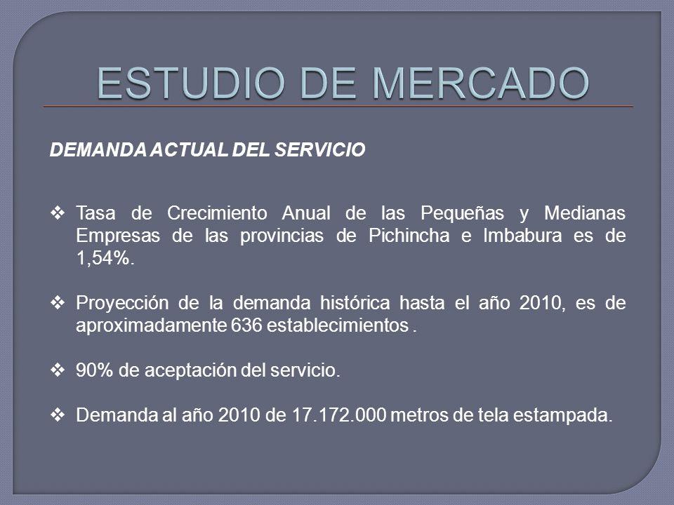 ESTUDIO DE MERCADO DEMANDA ACTUAL DEL SERVICIO