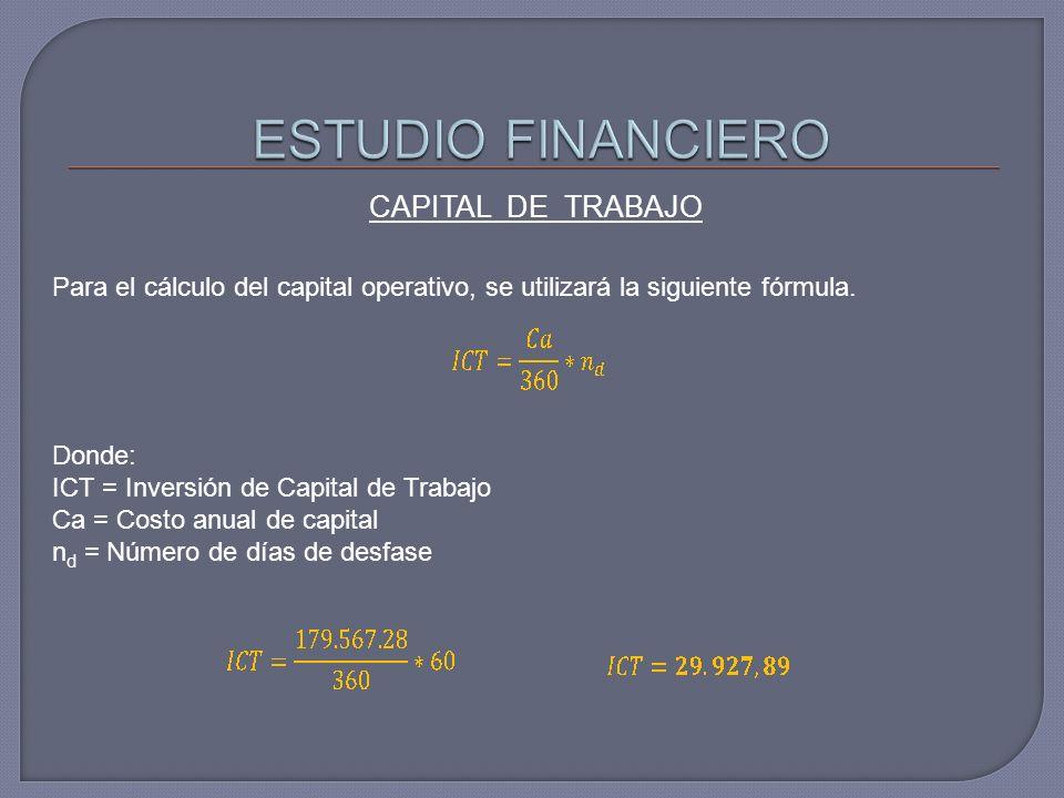 ESTUDIO FINANCIERO CAPITAL DE TRABAJO