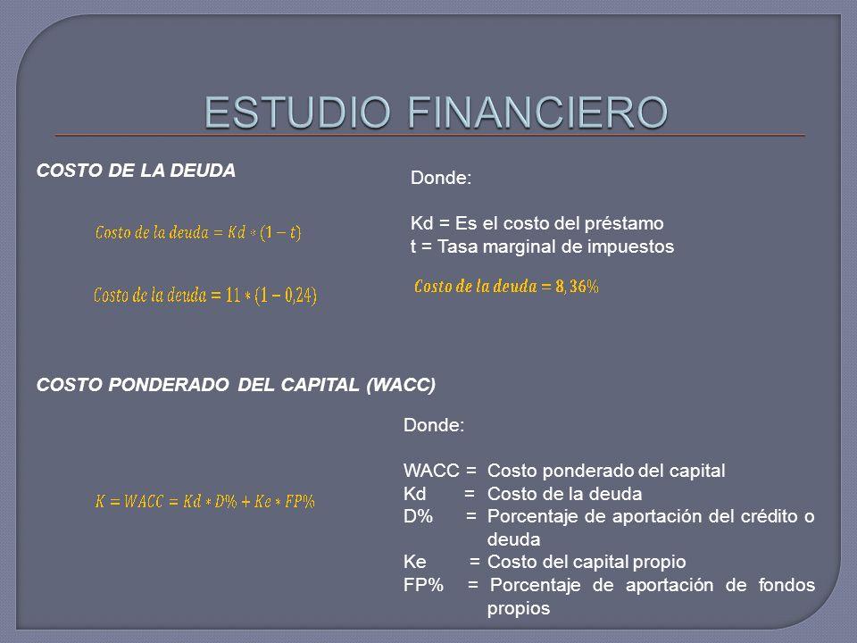 ESTUDIO FINANCIERO COSTO DE LA DEUDA Donde: