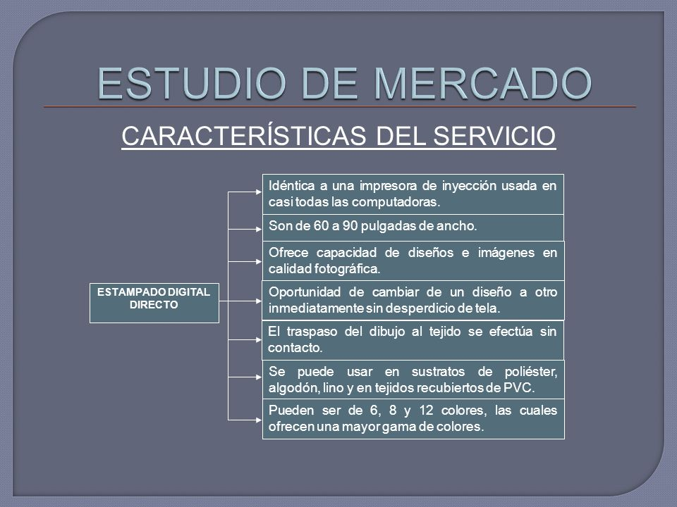 ESTAMPADO DIGITAL DIRECTO