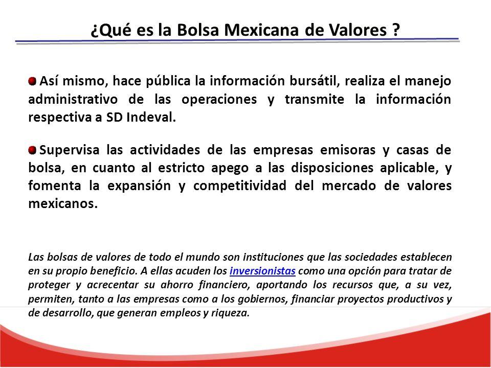 ¿Qué es la Bolsa Mexicana de Valores