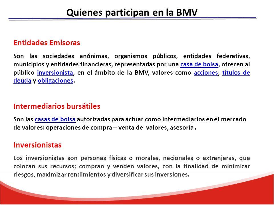 Quienes participan en la BMV