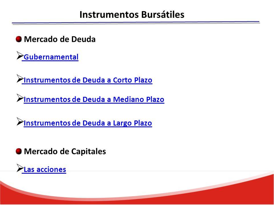 Instrumentos Bursátiles