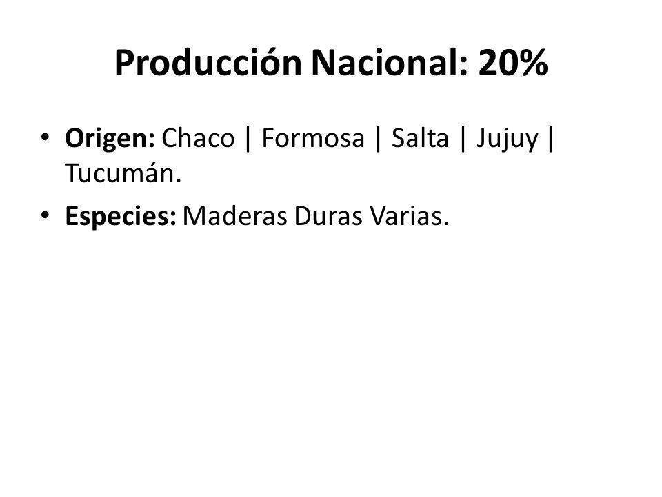 Producción Nacional: 20%