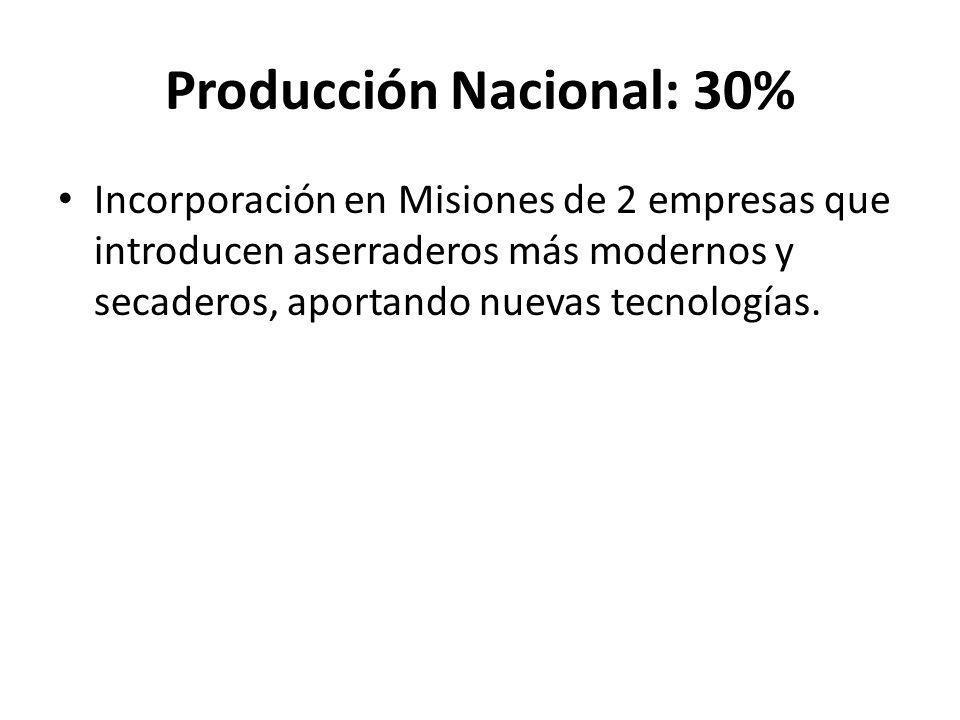 Producción Nacional: 30%