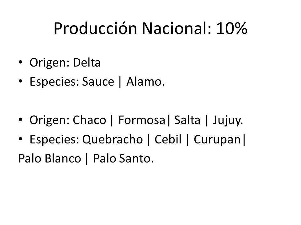 Producción Nacional: 10%