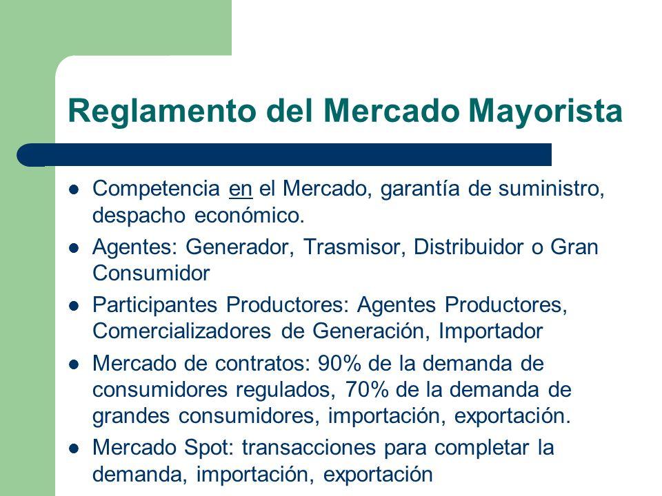 Reglamento del Mercado Mayorista